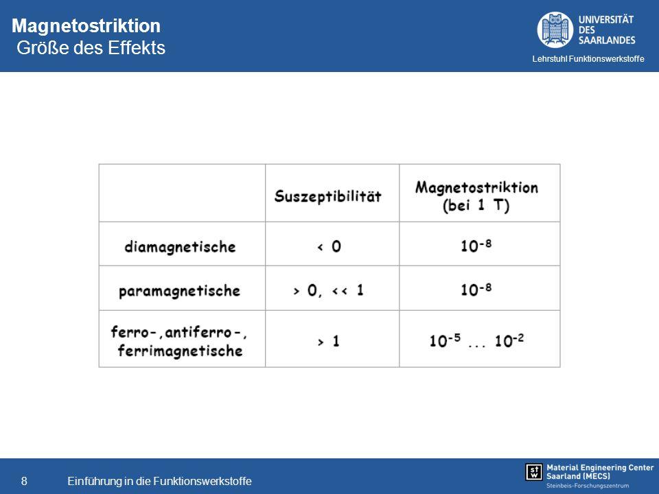 Magnetostriktion Größe des Effekts