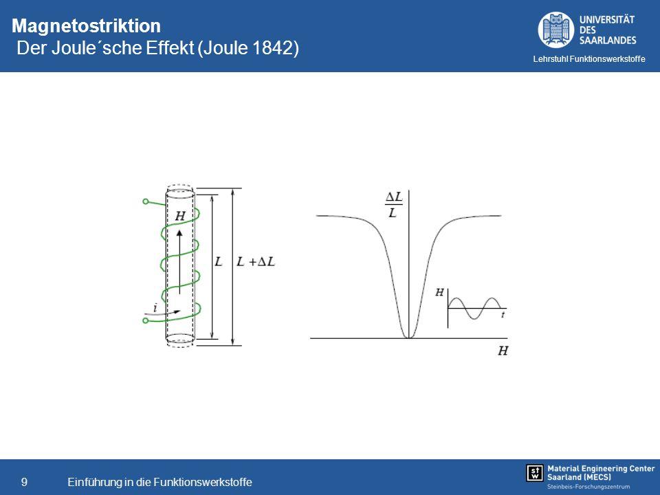 Magnetostriktion Der Joule´sche Effekt (Joule 1842)