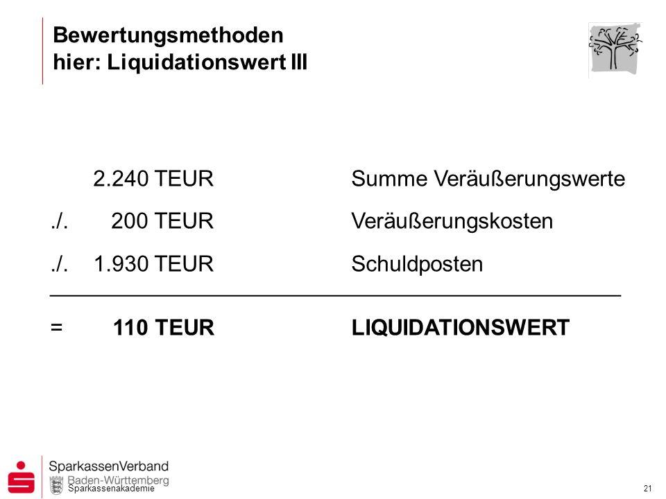 Bewertungsmethoden hier: Liquidationswert III