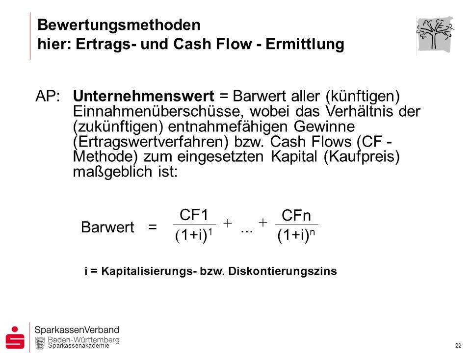 Bewertungsmethoden hier: Ertrags- und Cash Flow - Ermittlung