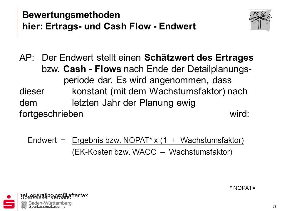 Bewertungsmethoden hier: Ertrags- und Cash Flow - Endwert