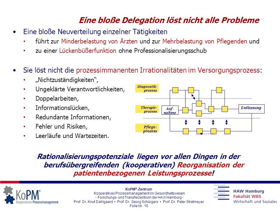 Eine bloße Delegation löst nicht alle Probleme