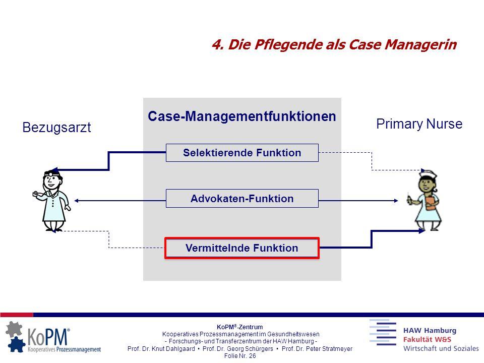 4. Die Pflegende als Case Managerin