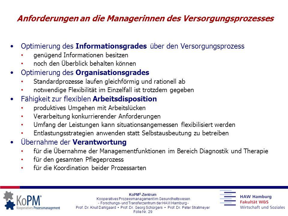 Anforderungen an die Managerinnen des Versorgungsprozesses