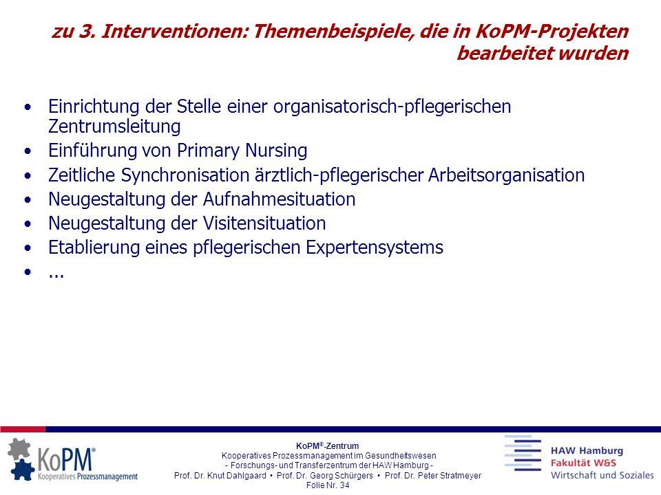 zu 3. Interventionen: Themenbeispiele, die in KoPM-Projekten bearbeitet wurden