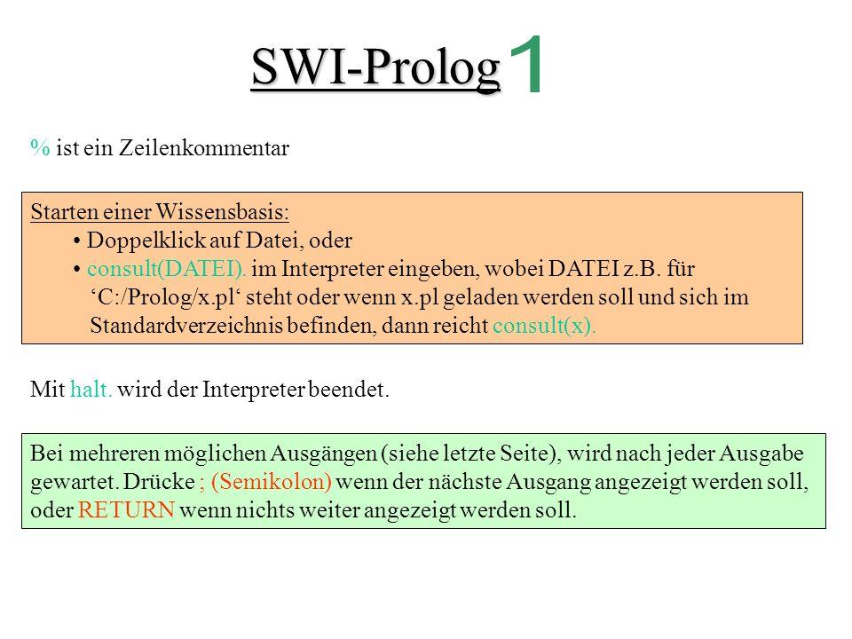 SWI-Prolog 1 % ist ein Zeilenkommentar Starten einer Wissensbasis: