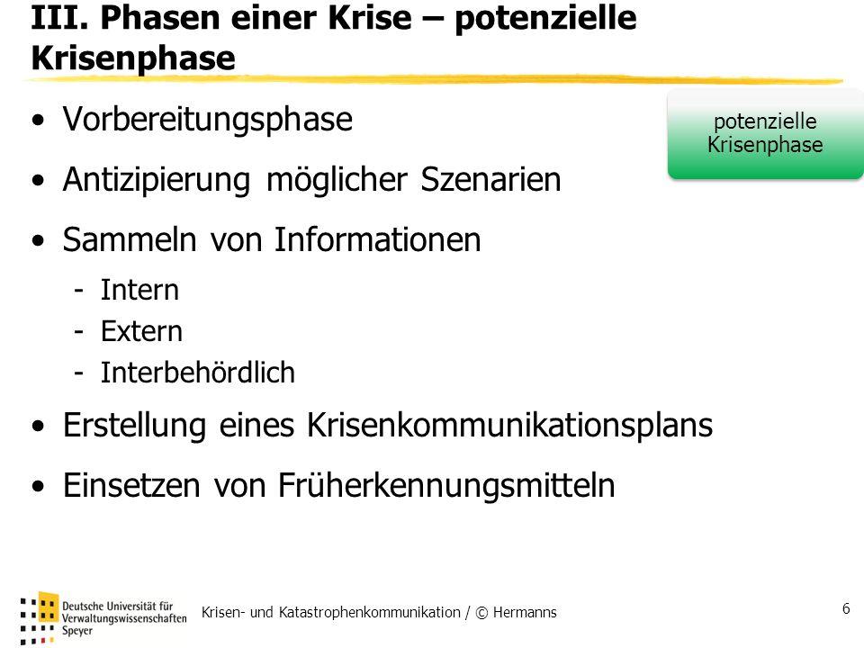 III. Phasen einer Krise – potenzielle Krisenphase