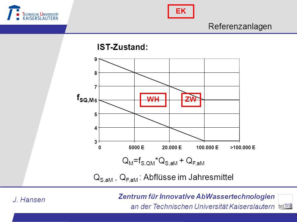 QS,aM , QF,aM : Abflüsse im Jahresmittel