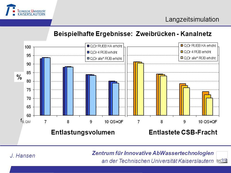Beispielhafte Ergebnisse: Zweibrücken - Kanalnetz