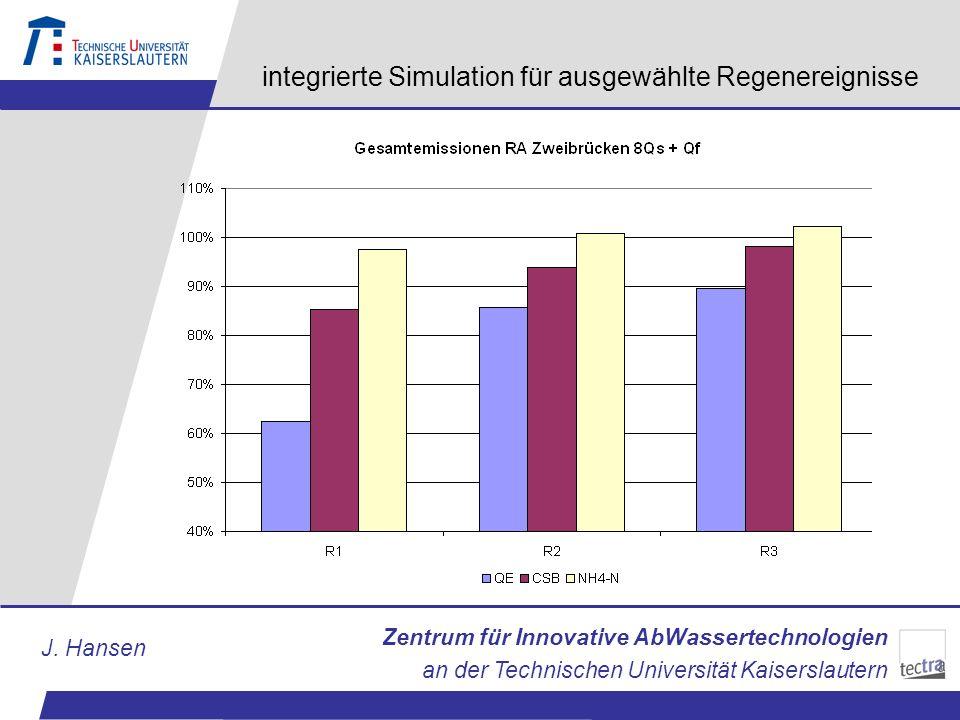 integrierte Simulation für ausgewählte Regenereignisse