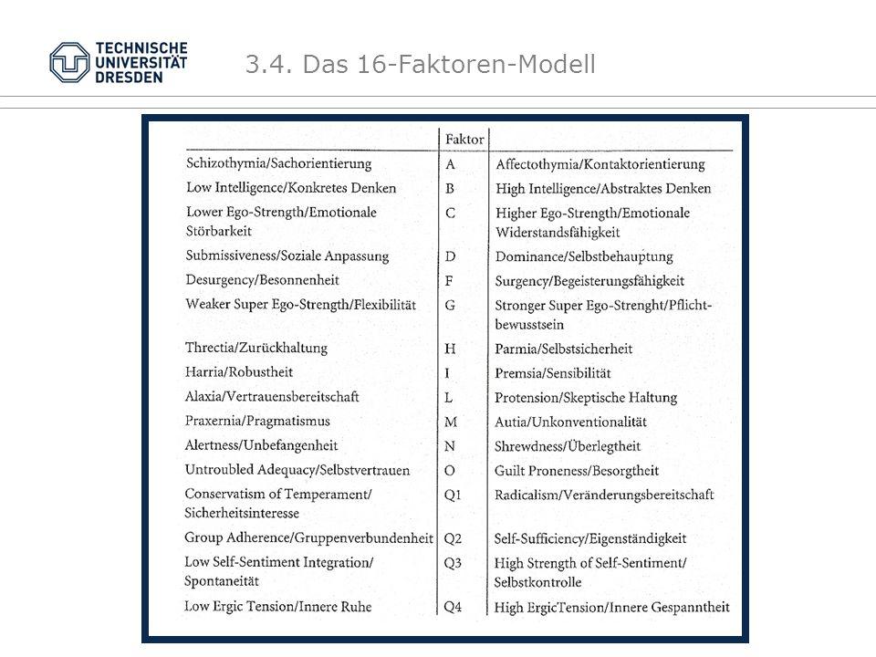 3.4. Das 16-Faktoren-Modell DAS 16- FAKTOREN MODELL Bipolar Kunstnamen