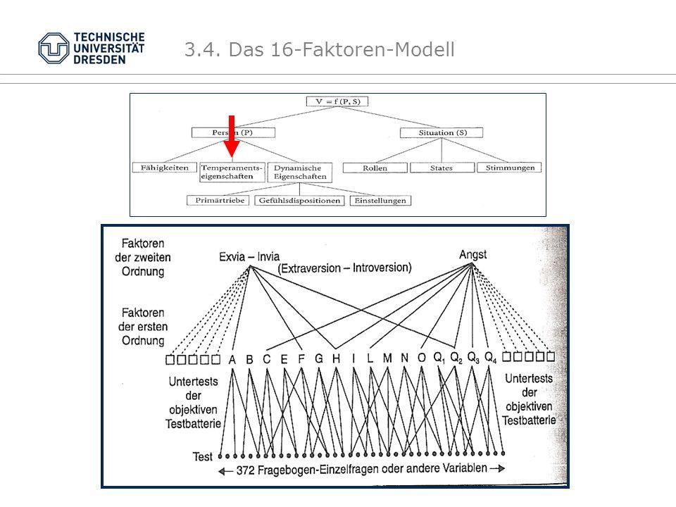 3.4. Das 16-Faktoren-Modell Sekundärfaktoren = sog. Globalfaktoren
