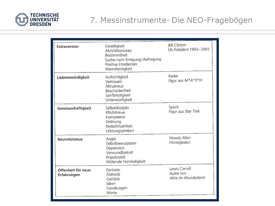 7. Messinstrumente- Die NEO-Fragebögen