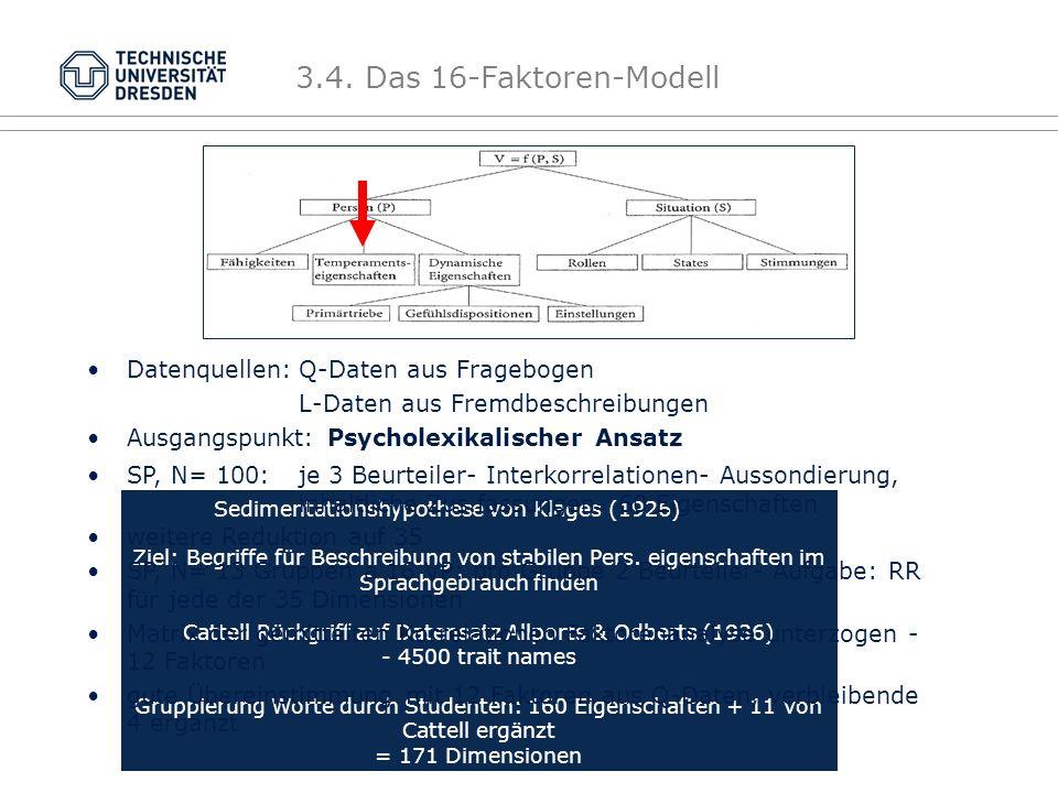 3.4. Das 16-Faktoren-Modell Datenquellen: Q-Daten aus Fragebogen