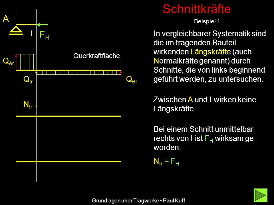 Schnittkräfte A. Beispiel 1. I. FH.