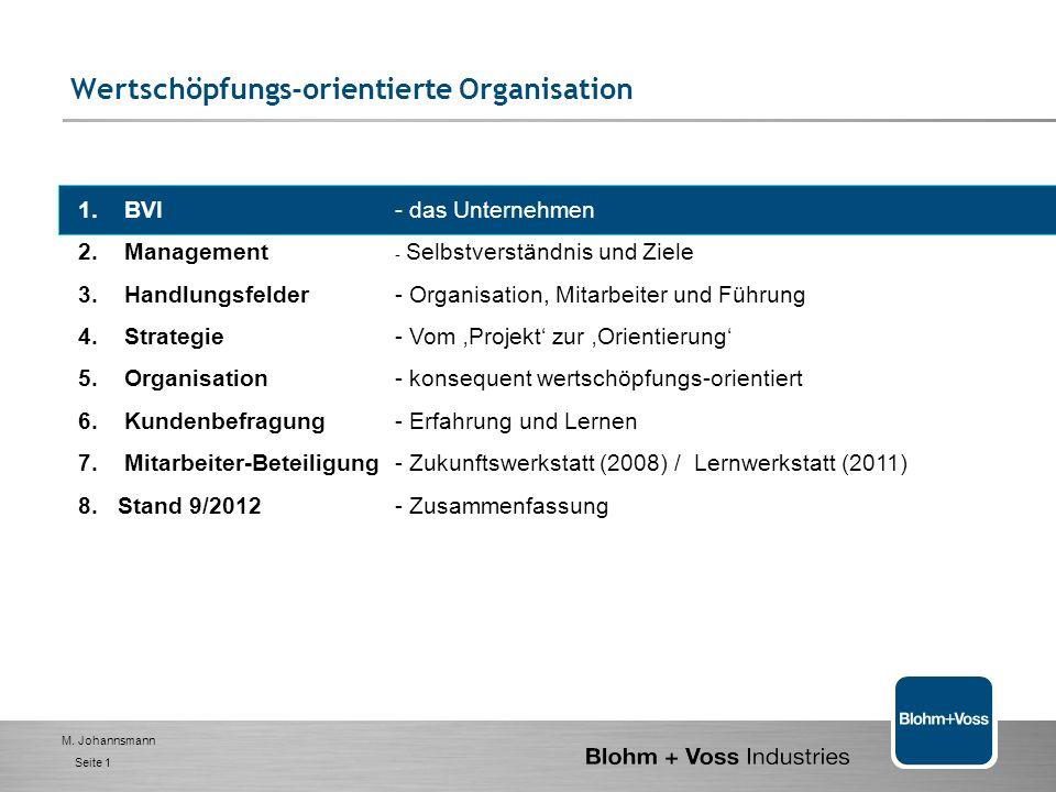 Wertschöpfungs-orientierte Organisation