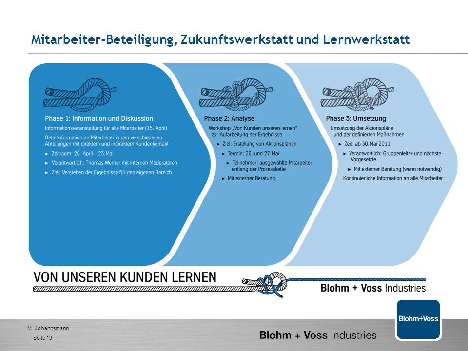 Mitarbeiter-Beteiligung, Zukunftswerkstatt und Lernwerkstatt
