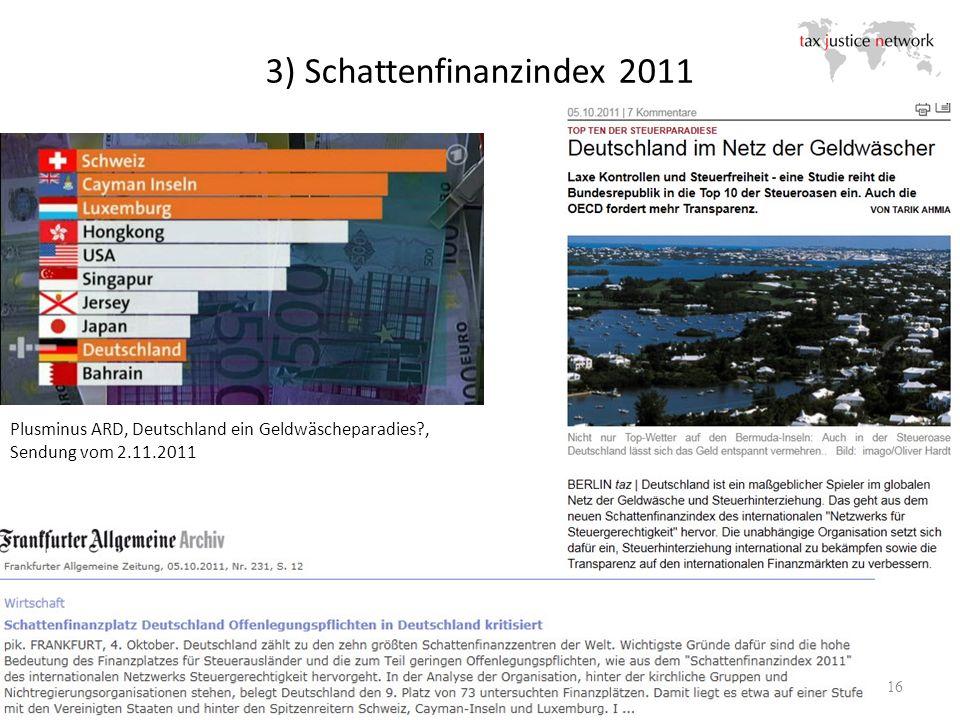 3) Schattenfinanzindex 2011