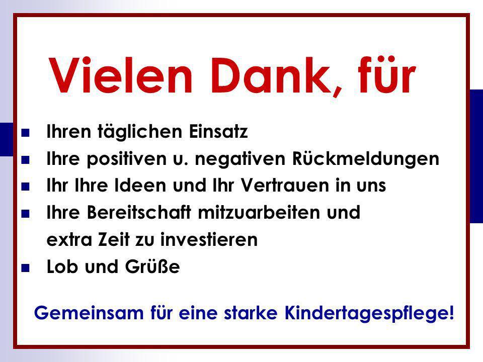 Ist-Stand der Kindertagespflege in Braunschweig