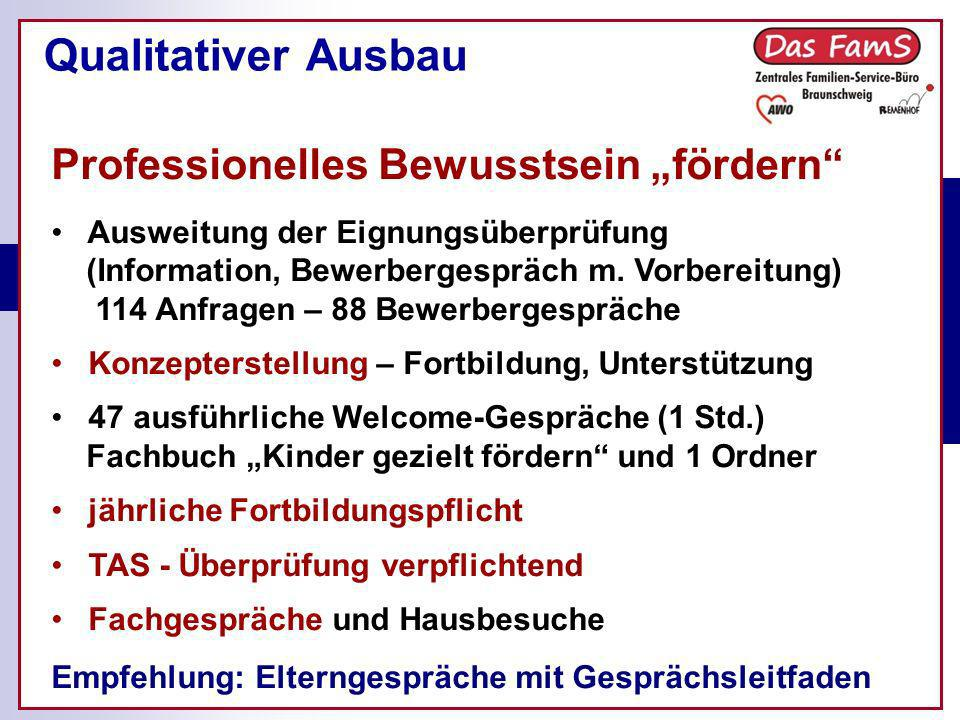 "Qualitativer Ausbau Professionelles Bewusstsein ""fördern"