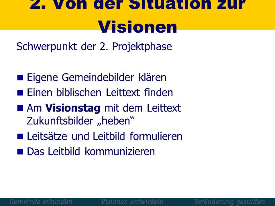 2. Von der Situation zur Visionen