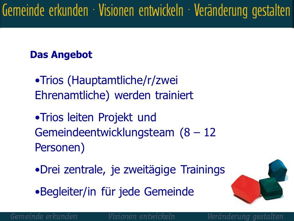 Trios (Hauptamtliche/r/zwei Ehrenamtliche) werden trainiert