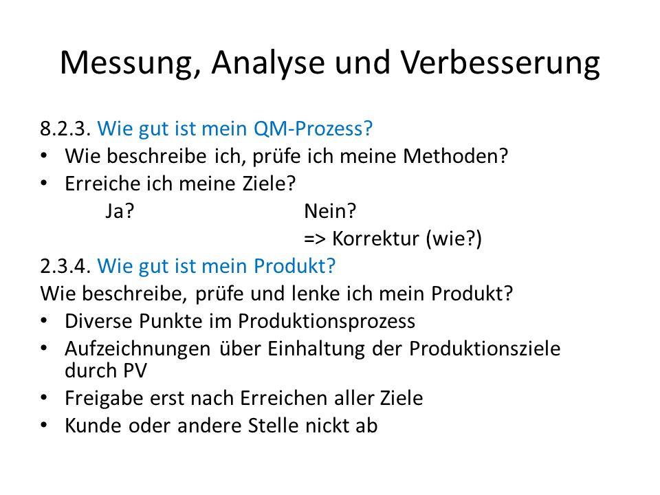 Messung, Analyse und Verbesserung