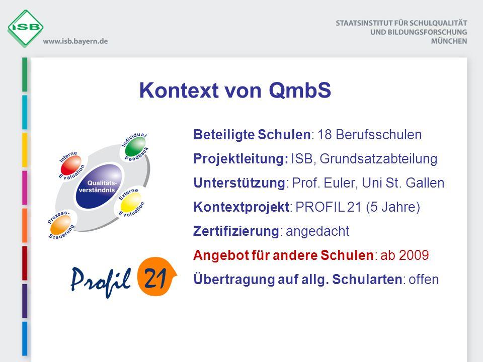 Kontext von QmbS Beteiligte Schulen: 18 Berufsschulen