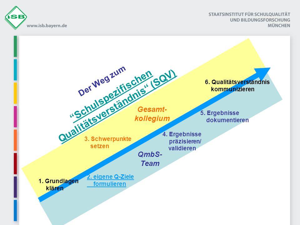 Schulspezifischen Qualitätsverständnis (SQV)