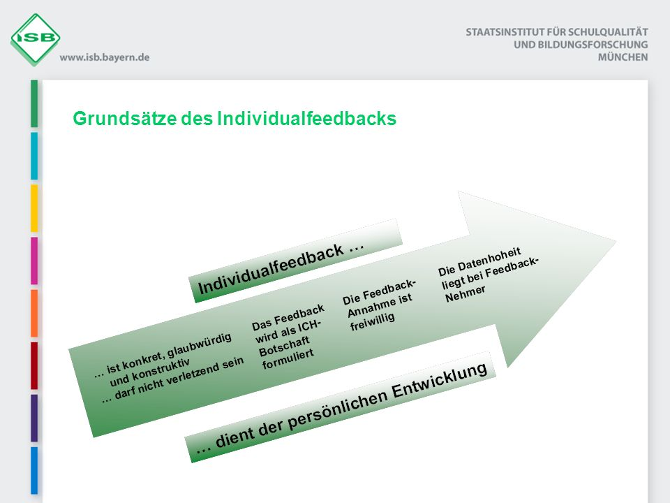 Grundsätze des Individualfeedbacks