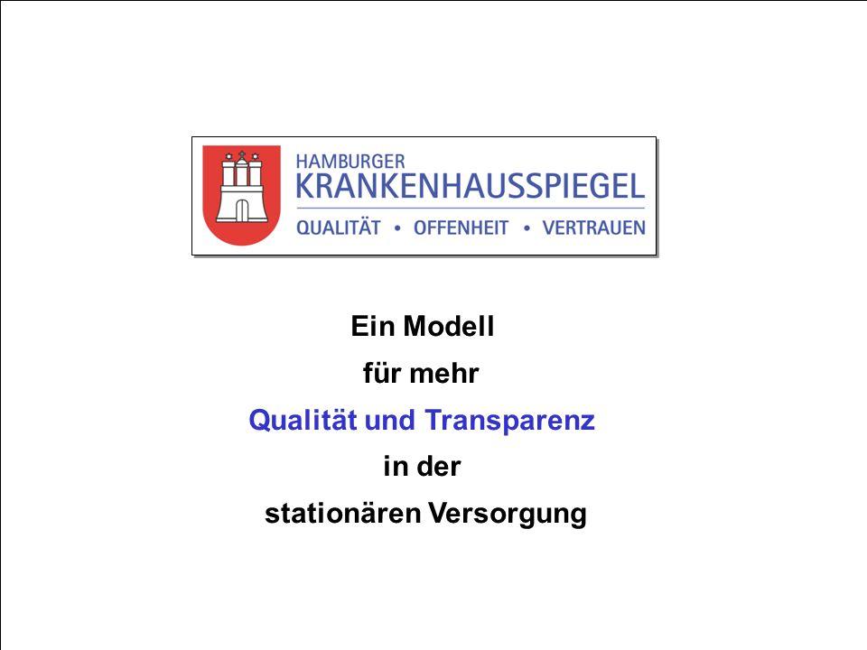 Qualität und Transparenz stationären Versorgung