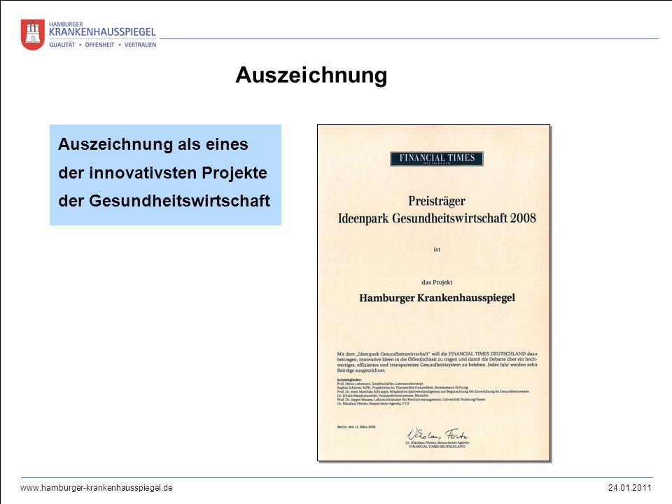 Auszeichnung Auszeichnung als eines der innovativsten Projekte der Gesundheitswirtschaft.