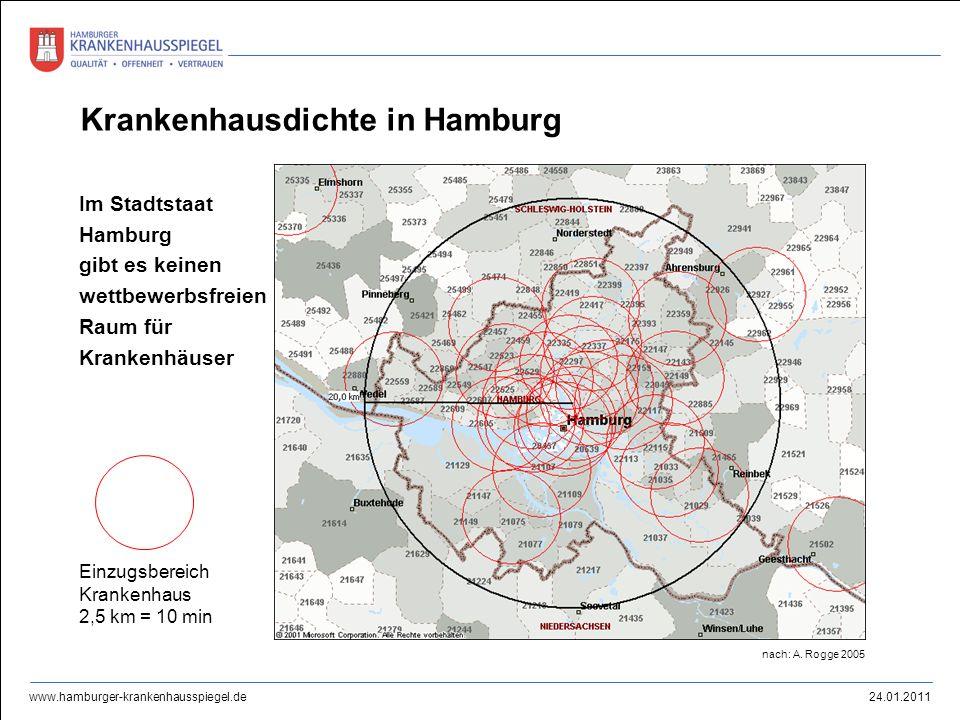 Krankenhausdichte in Hamburg