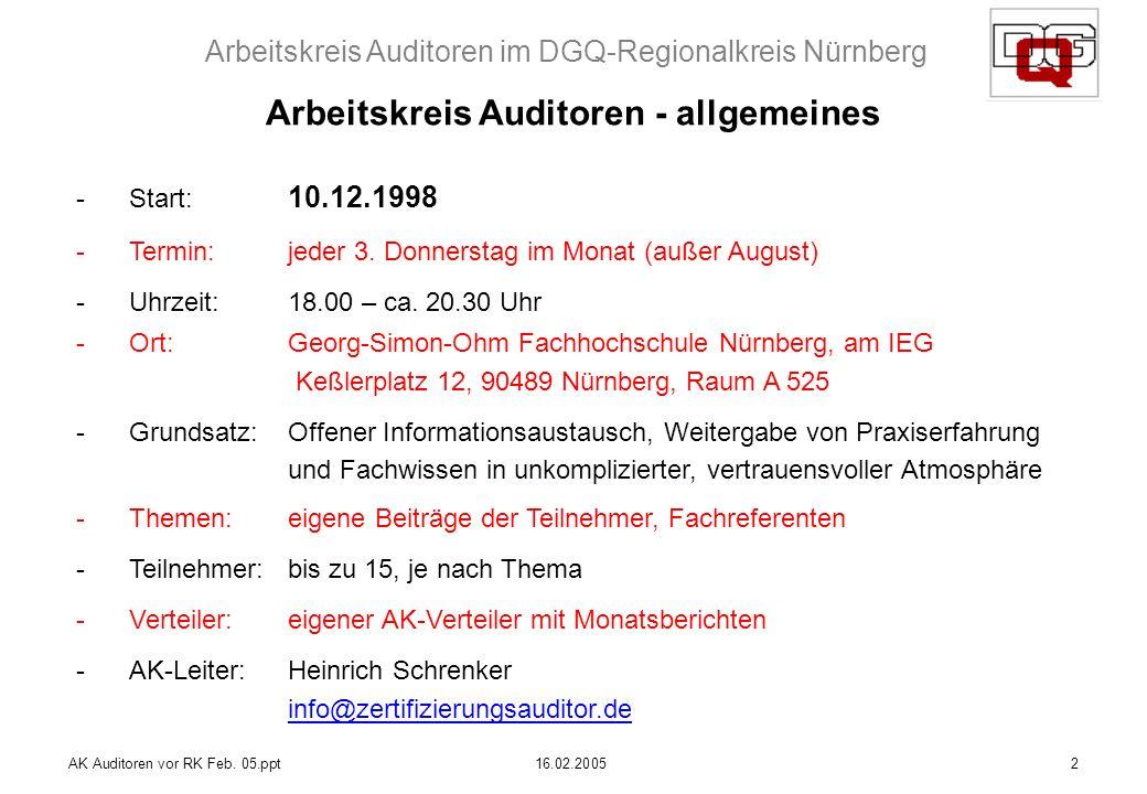 Arbeitskreis Auditoren - allgemeines