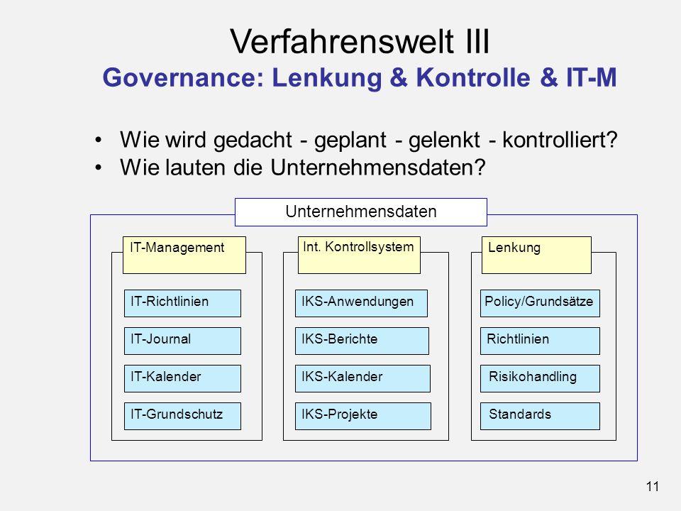 Verfahrenswelt III Governance: Lenkung & Kontrolle & IT-M