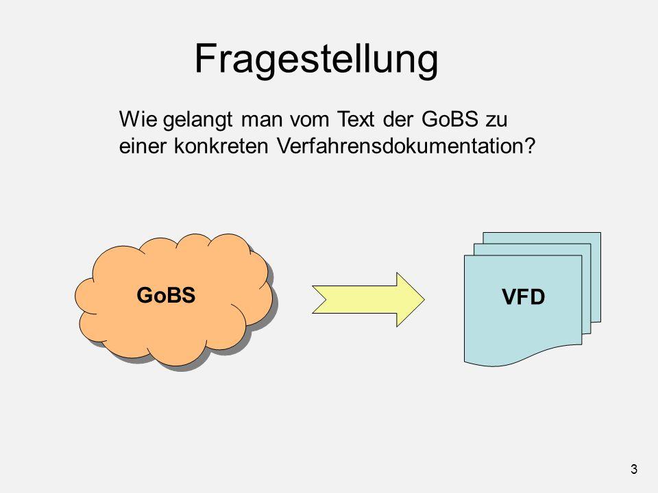 Fragestellung Wie gelangt man vom Text der GoBS zu einer konkreten Verfahrensdokumentation.