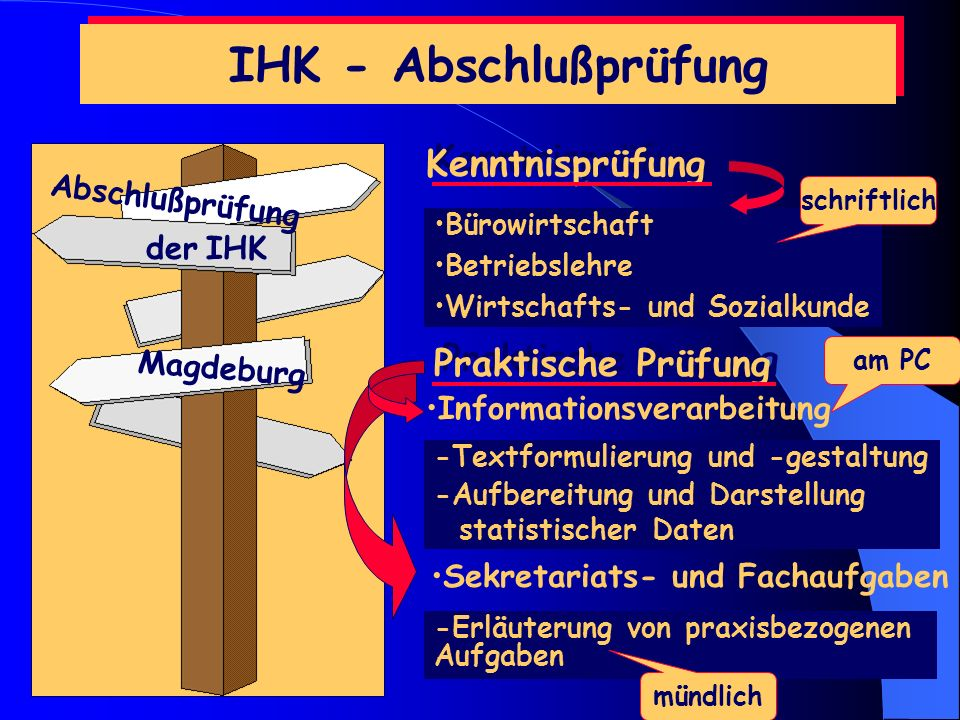 IHK - Abschlußprüfung Kenntnisprüfung Praktische Prüfung