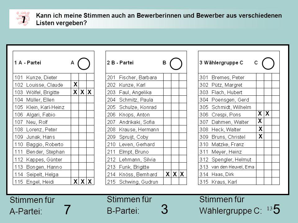 7 Stimmen für A-Partei: 7 Stimmen für B-Partei: 3 Stimmen für