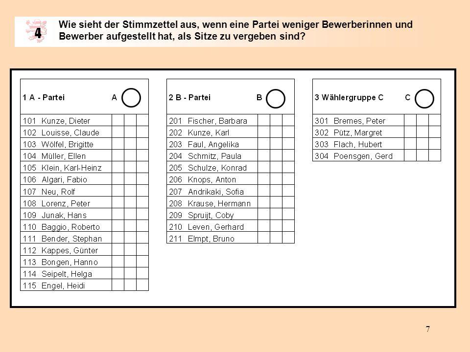 Wie sieht der Stimmzettel aus, wenn eine Partei weniger Bewerberinnen und Bewerber aufgestellt hat, als Sitze zu vergeben sind