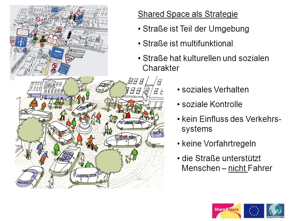 Shared Space als Strategie