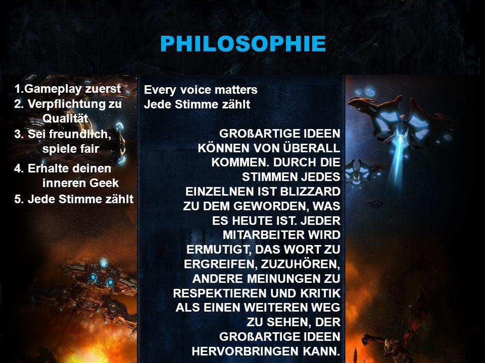 PHILOSOPHIE 1.Gameplay zuerst Every voice matters Jede Stimme zählt