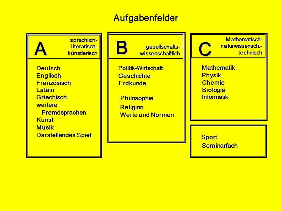 B A C Aufgabenfelder Geschichte Erdkunde Werte und Normen Religion