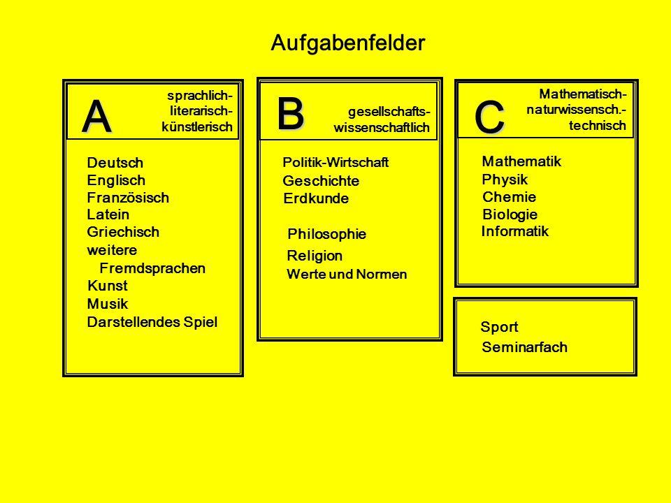B A C Aufgabenfelder Deutsch Geschichte Erdkunde Mathematik Englisch
