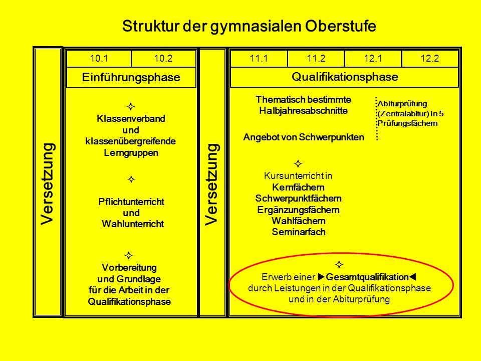 Struktur der gymnasialen Oberstufe
