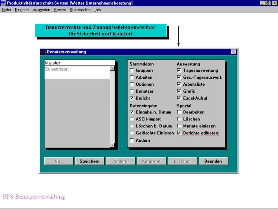 PFS-Benutzerverwaltung