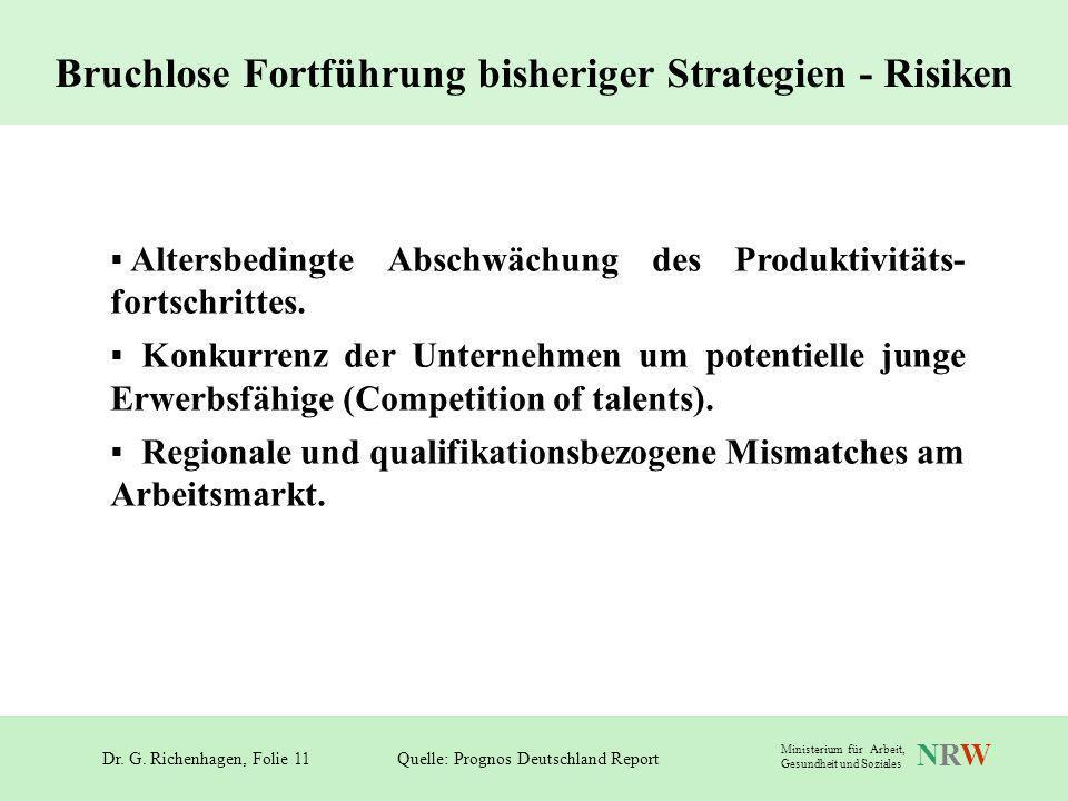 Bruchlose Fortführung bisheriger Strategien - Risiken