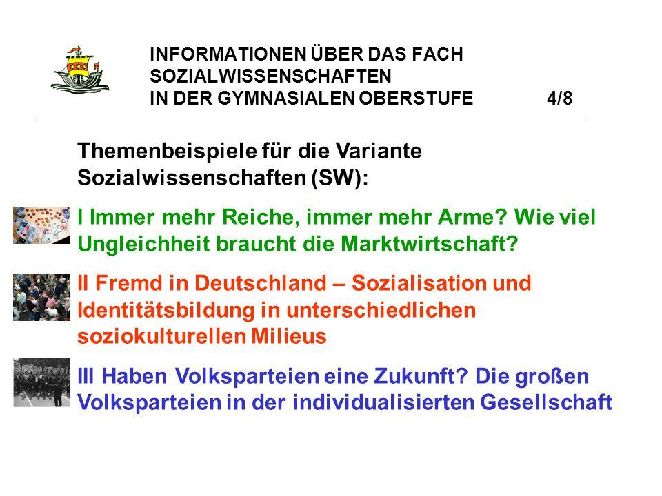 Themenbeispiele für die Variante Sozialwissenschaften (SW):