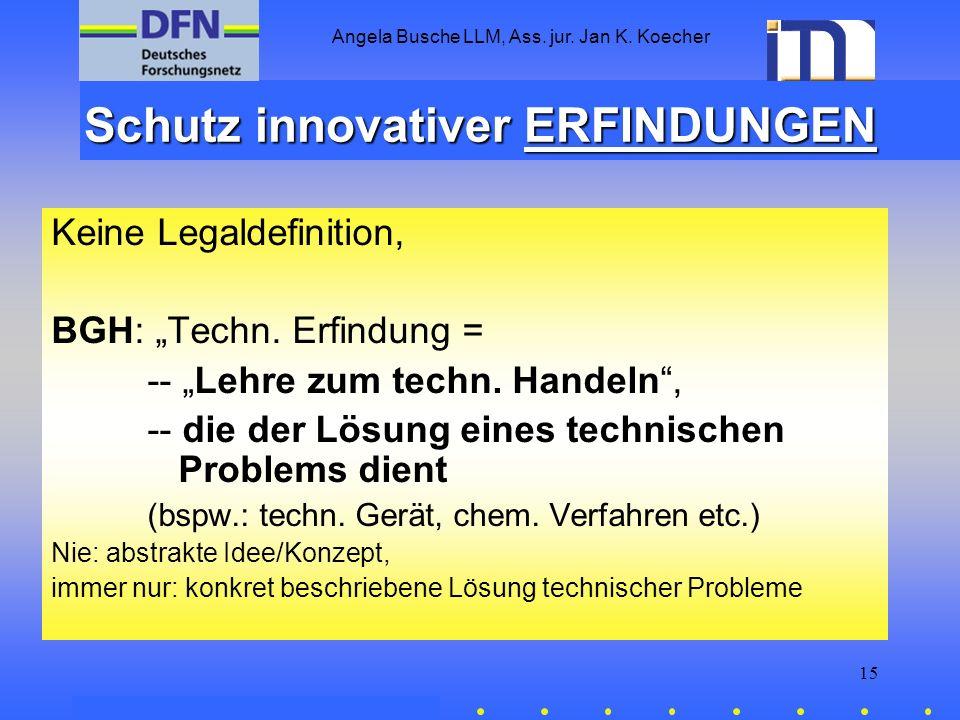 Schutz innovativer ERFINDUNGEN