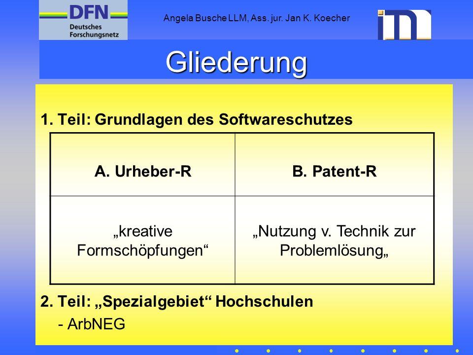 Gliederung 1. Teil: Grundlagen des Softwareschutzes