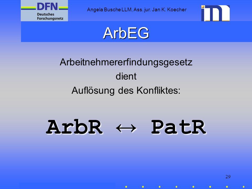ArbR ↔ PatR ArbEG Arbeitnehmererfindungsgesetz dient